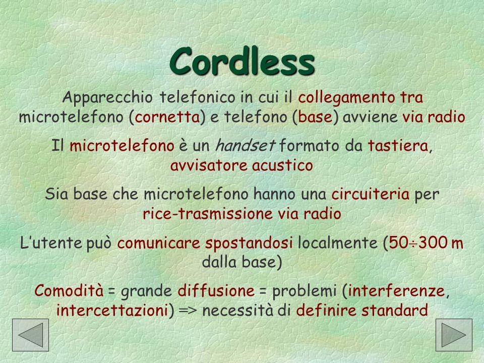 Cordless Apparecchio telefonico in cui il collegamento tra microtelefono (cornetta) e telefono (base) avviene via radio.