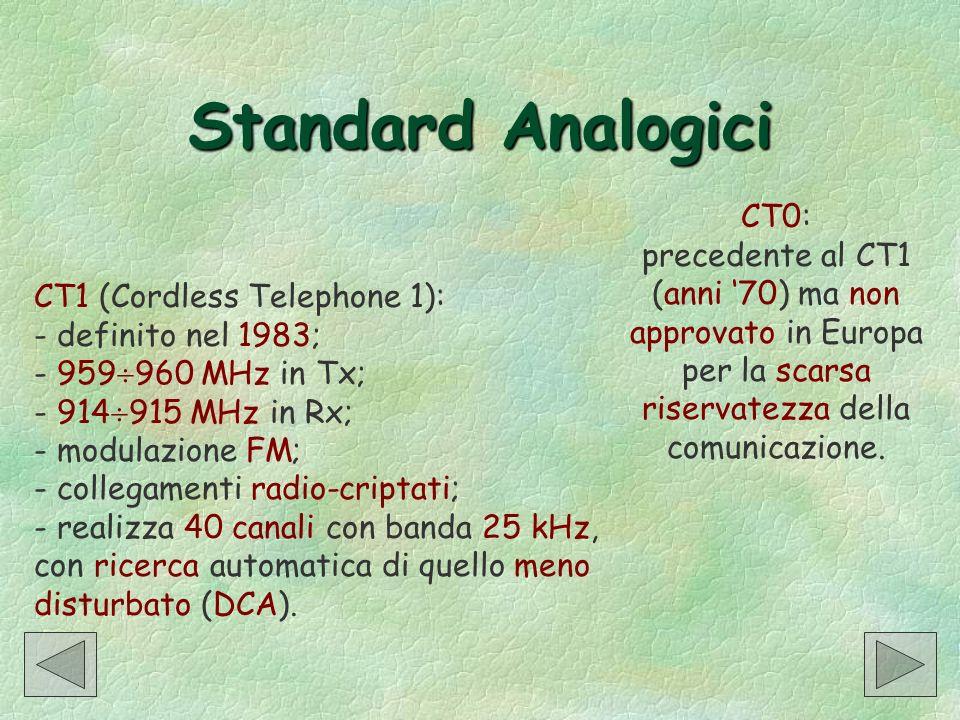 Standard Analogici CT0: precedente al CT1 (anni '70) ma non approvato in Europa per la scarsa riservatezza della comunicazione.