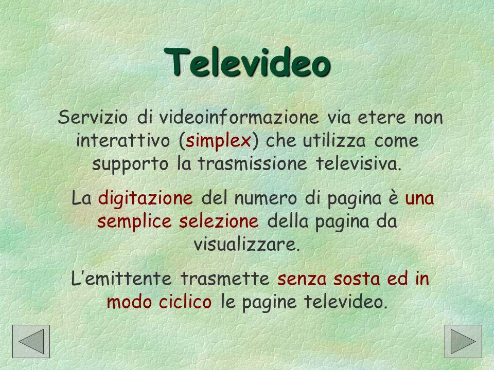 Televideo Servizio di videoinformazione via etere non interattivo (simplex) che utilizza come supporto la trasmissione televisiva.