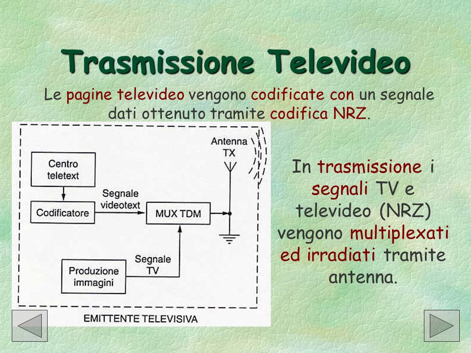 Trasmissione Televideo