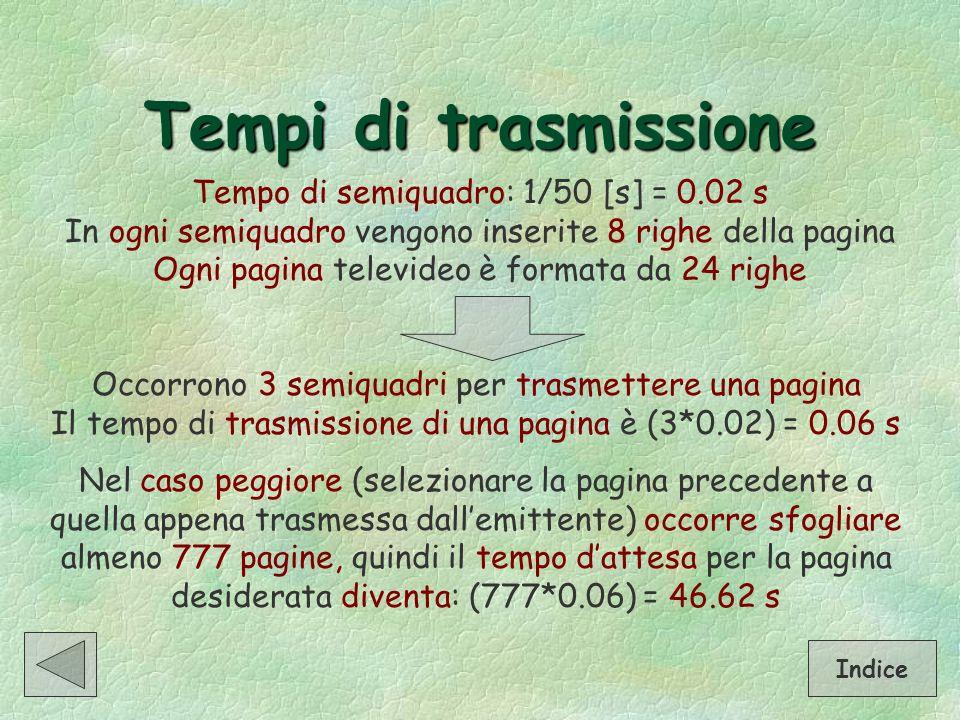 Tempi di trasmissione
