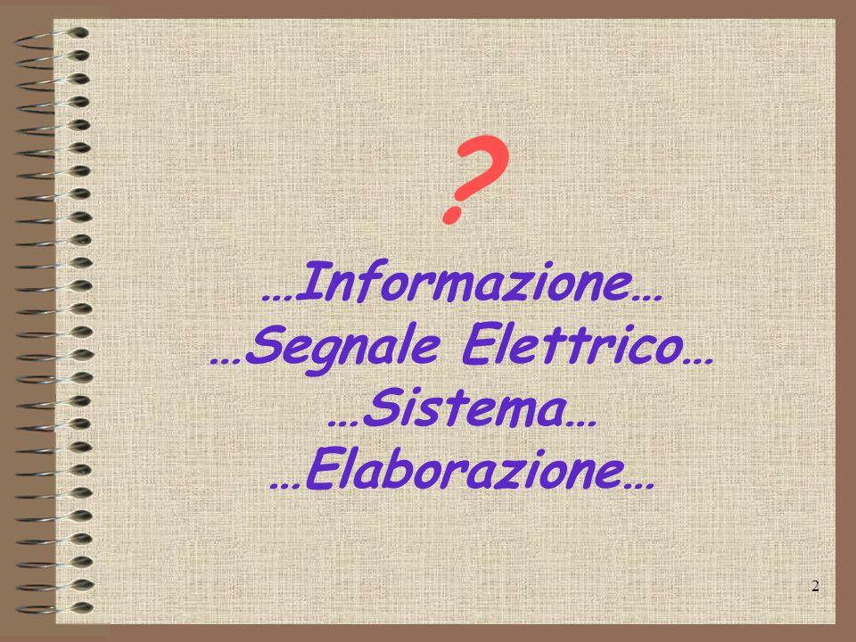 …Informazione… …Segnale Elettrico… …Sistema… …Elaborazione…