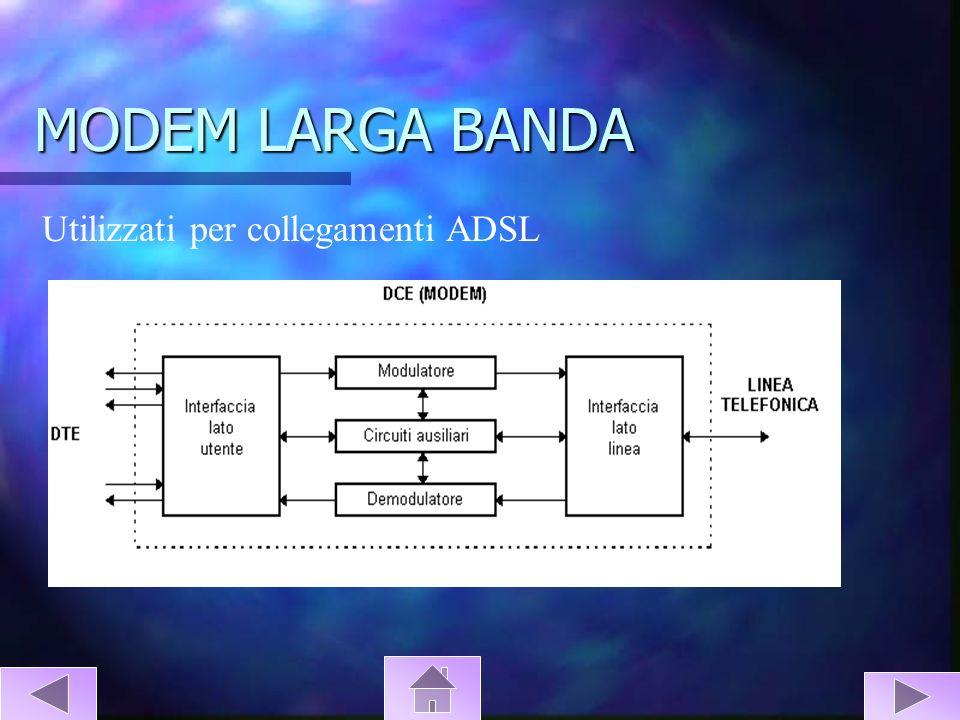 MODEM LARGA BANDA Utilizzati per collegamenti ADSL