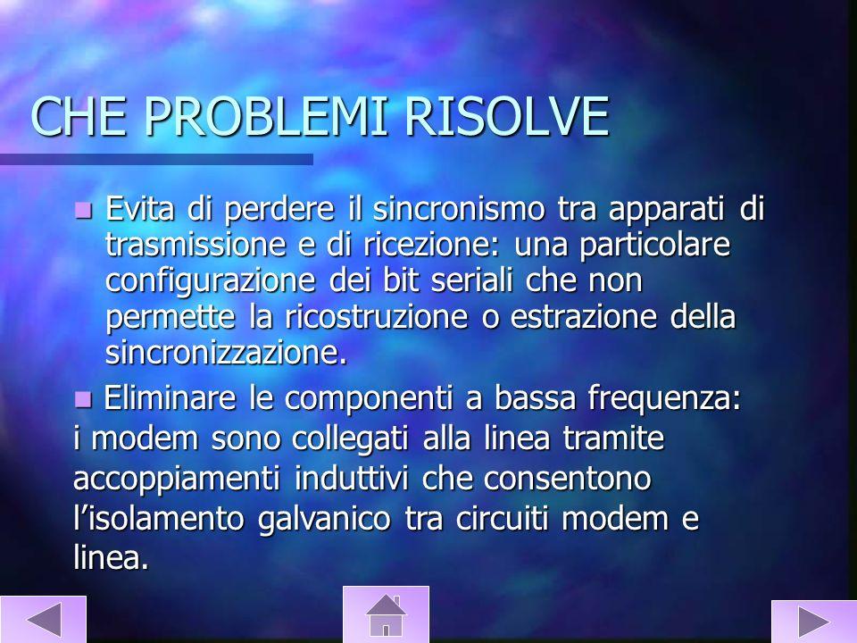 CHE PROBLEMI RISOLVE