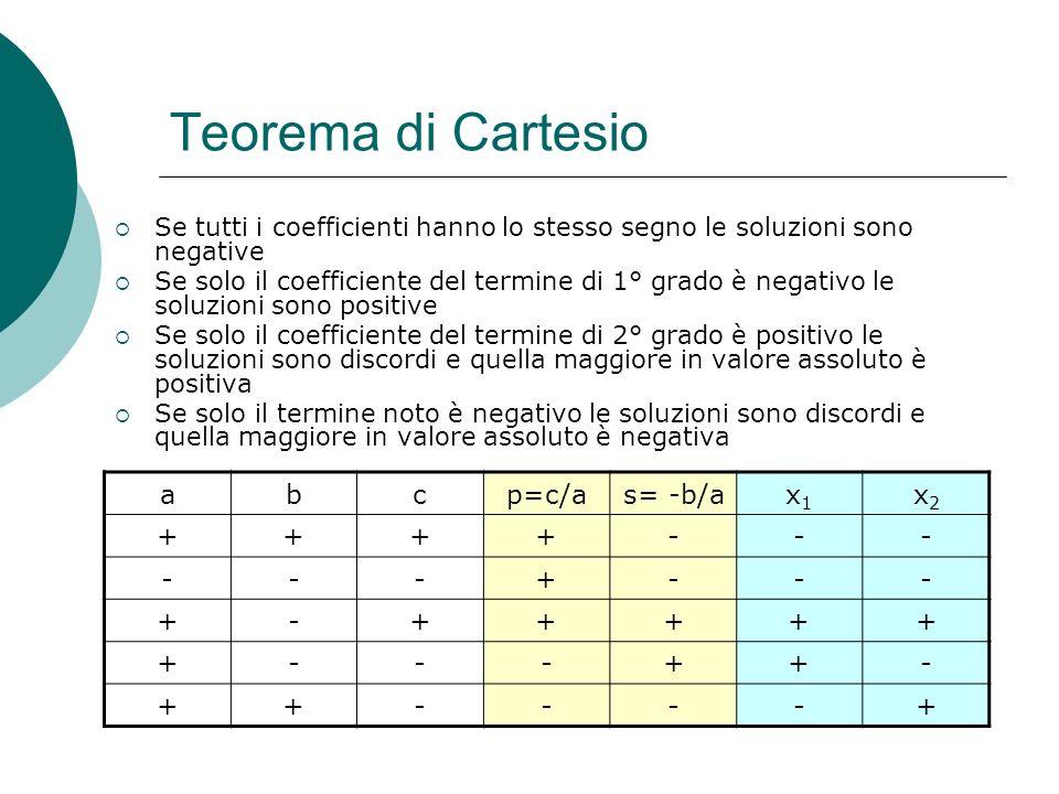 Teorema di Cartesio a b c p=c/a s= -b/a x1 x2 + -