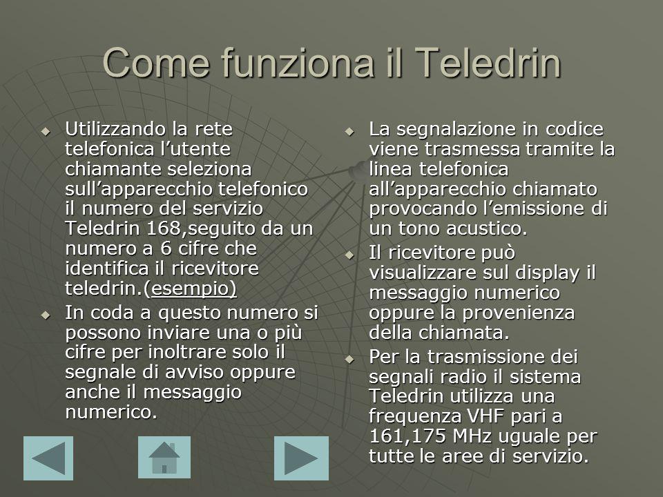 Come funziona il Teledrin
