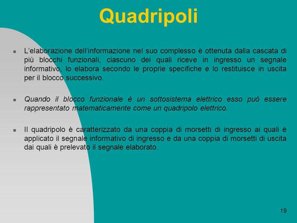 Quadripoli