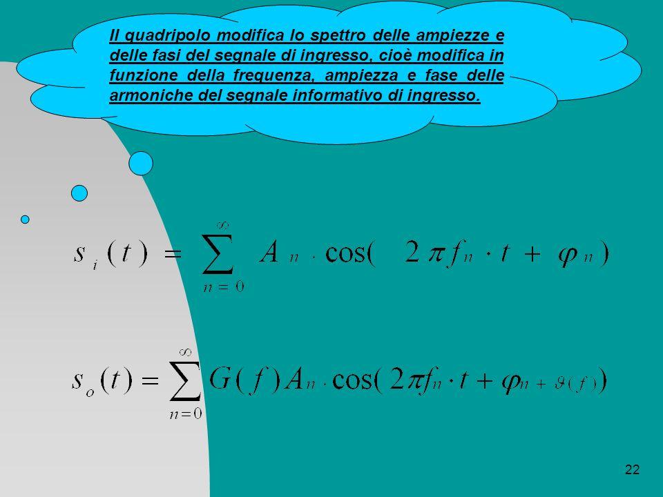 Il quadripolo modifica lo spettro delle ampiezze e delle fasi del segnale di ingresso, cioè modifica in funzione della frequenza, ampiezza e fase delle armoniche del segnale informativo di ingresso.