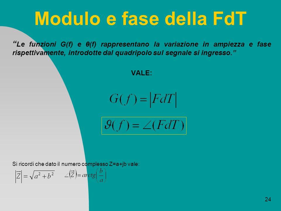 Modulo e fase della FdT