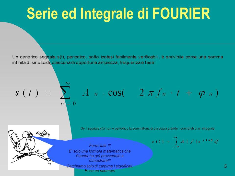 Serie ed Integrale di FOURIER