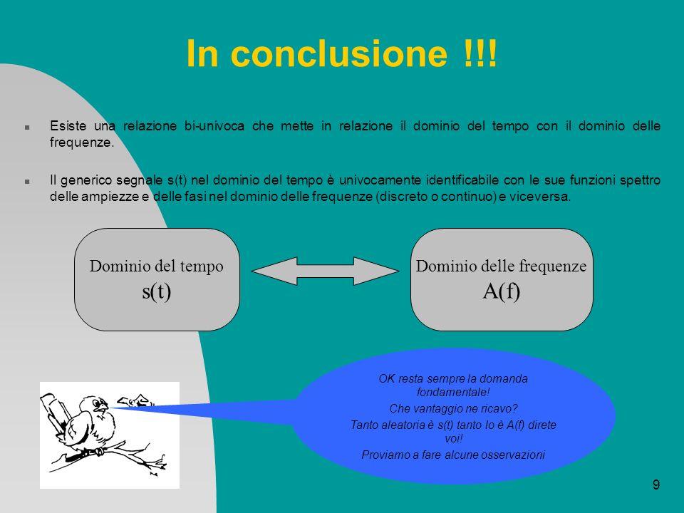 In conclusione !!! s(t) A(f) Dominio del tempo Dominio delle frequenze