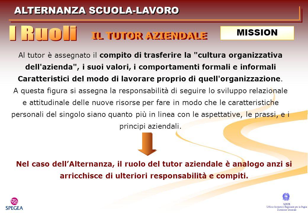 I Ruoli ALTERNANZA SCUOLA-LAVORO IL TUTOR AZIENDALE MISSION