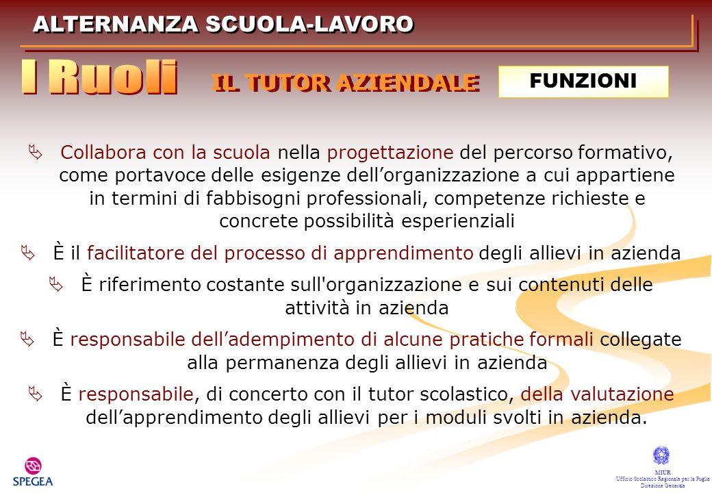 I Ruoli ALTERNANZA SCUOLA-LAVORO IL TUTOR AZIENDALE FUNZIONI