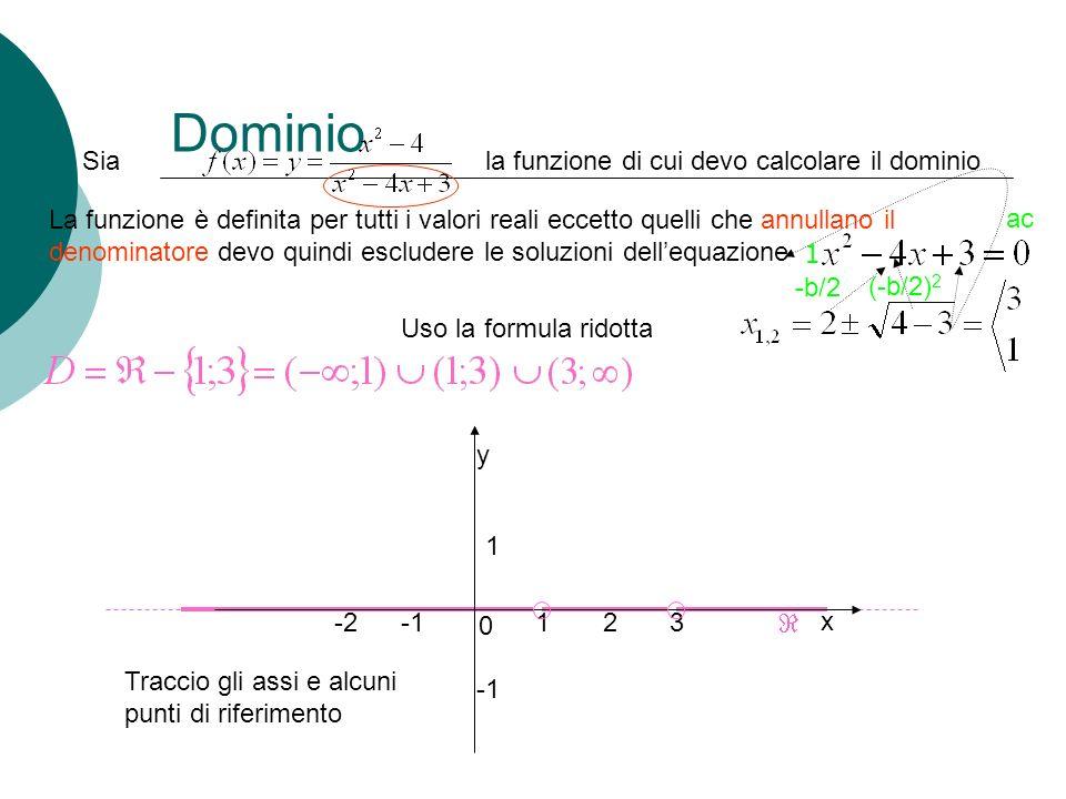 Dominio Sia la funzione di cui devo calcolare il dominio ac 1