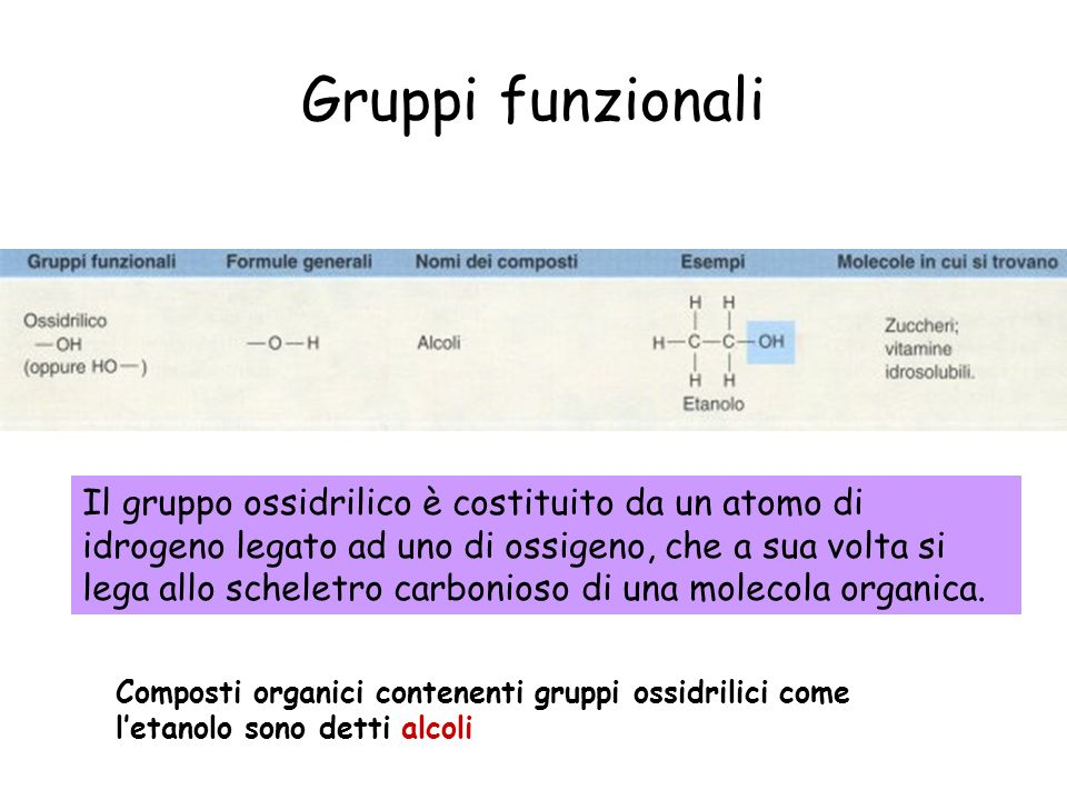 Gruppi funzionali