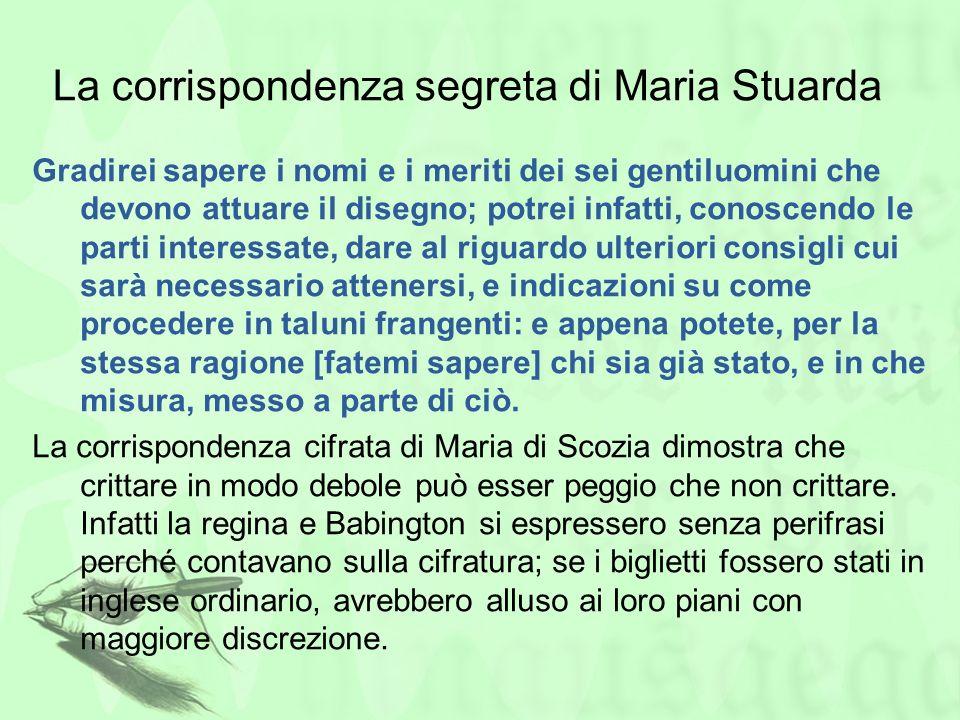 La corrispondenza segreta di Maria Stuarda