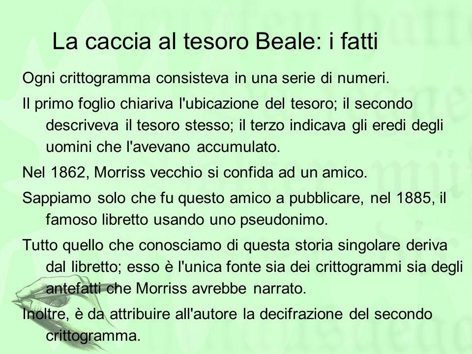 La caccia al tesoro Beale: i fatti