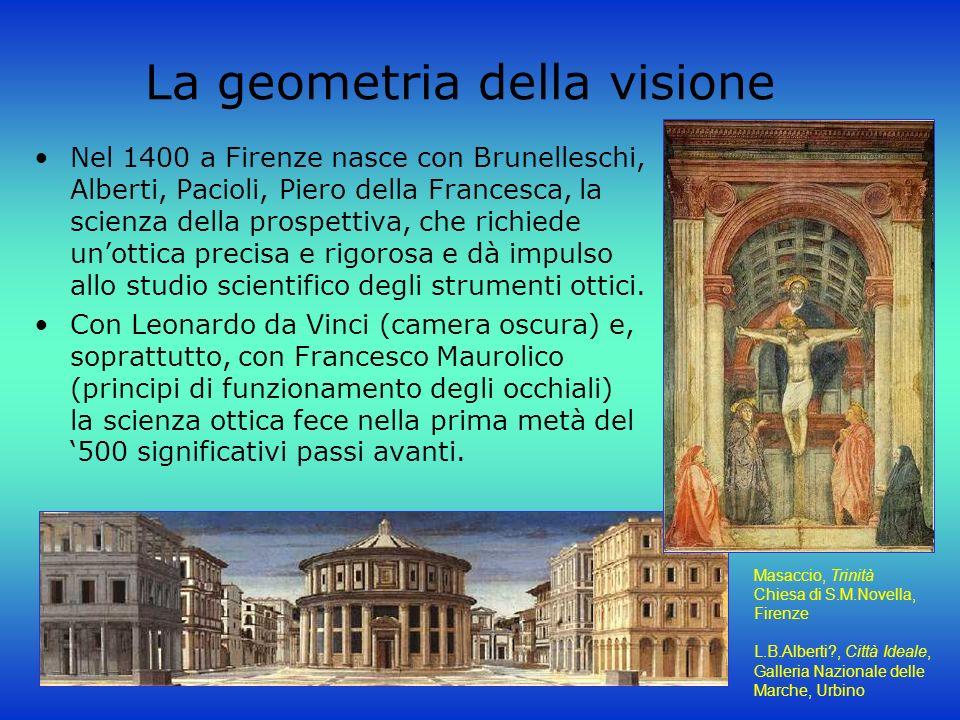 La geometria della visione