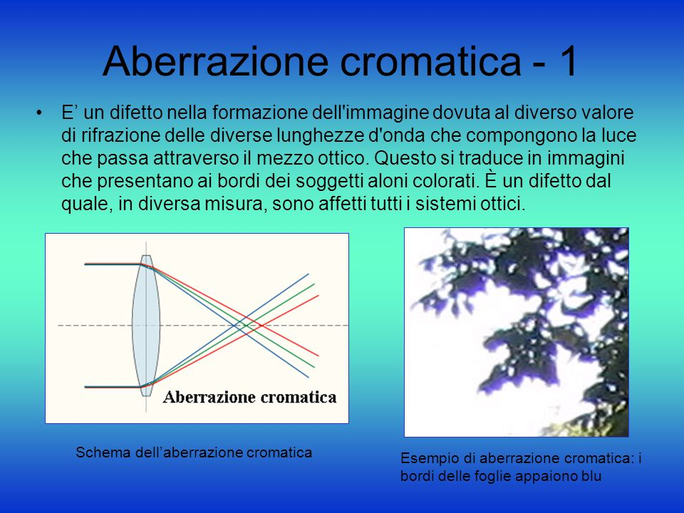 Aberrazione cromatica - 1