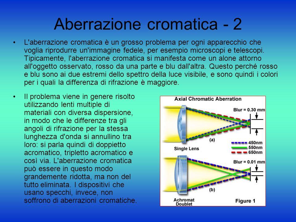 Aberrazione cromatica - 2