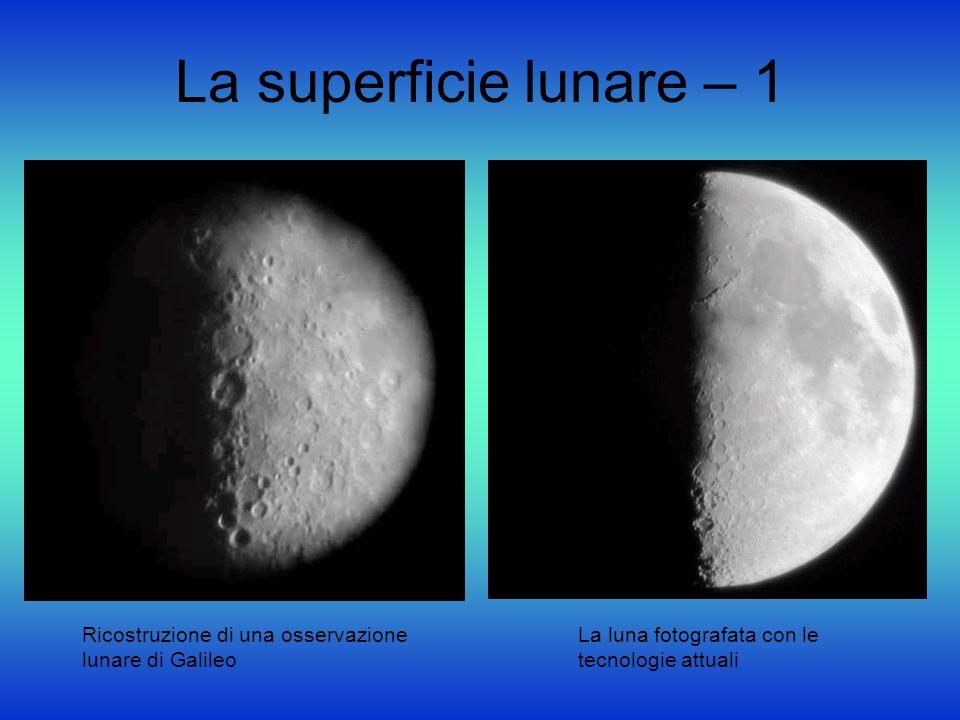 La superficie lunare – 1 Ricostruzione di una osservazione lunare di Galileo.
