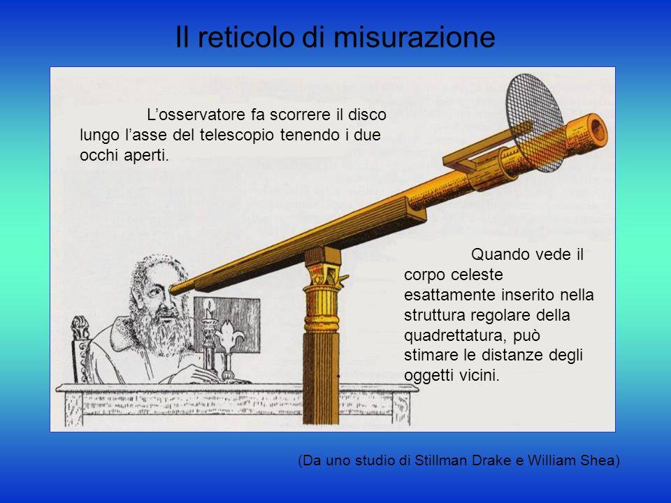 Il reticolo di misurazione