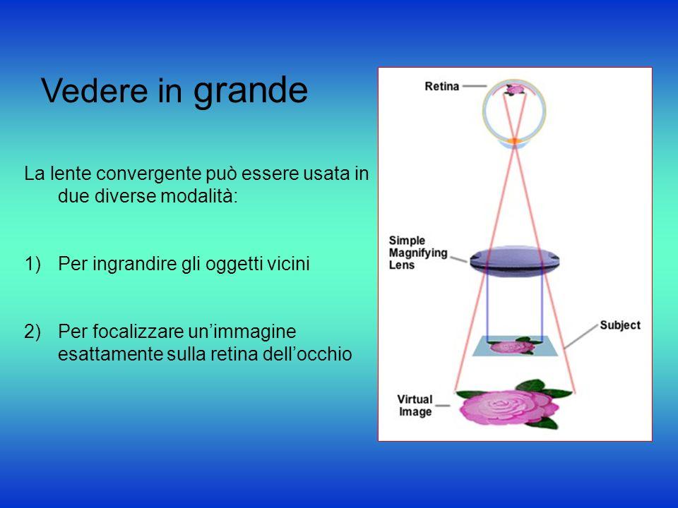 Vedere in grande La lente convergente può essere usata in due diverse modalità: Per ingrandire gli oggetti vicini.