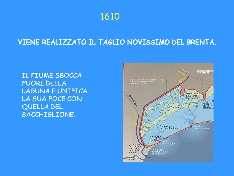 1610 VIENE REALIZZATO IL TAGLIO NOVISSIMO DEL BRENTA.
