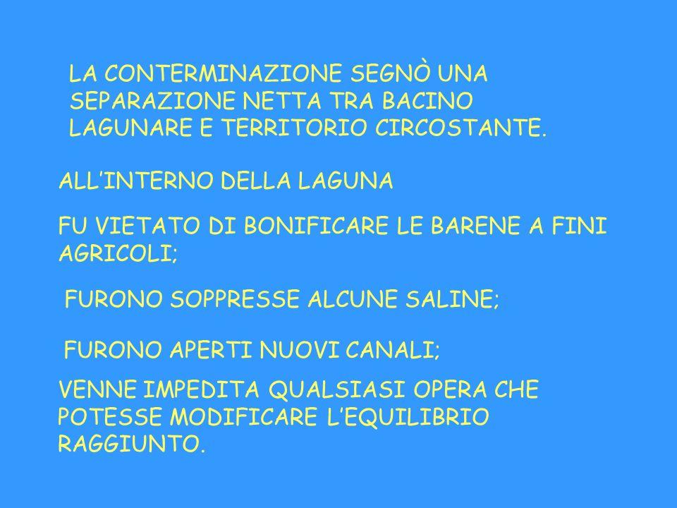 FURONO SOPPRESSE ALCUNE SALINE;