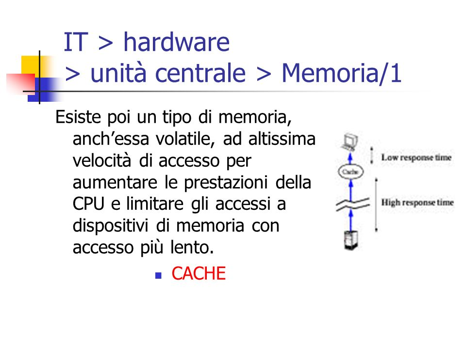 IT > hardware > unità centrale > Memoria/1