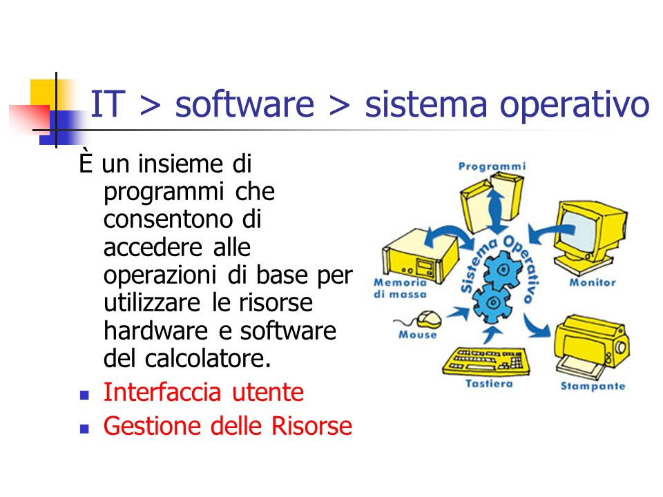 IT > software > sistema operativo