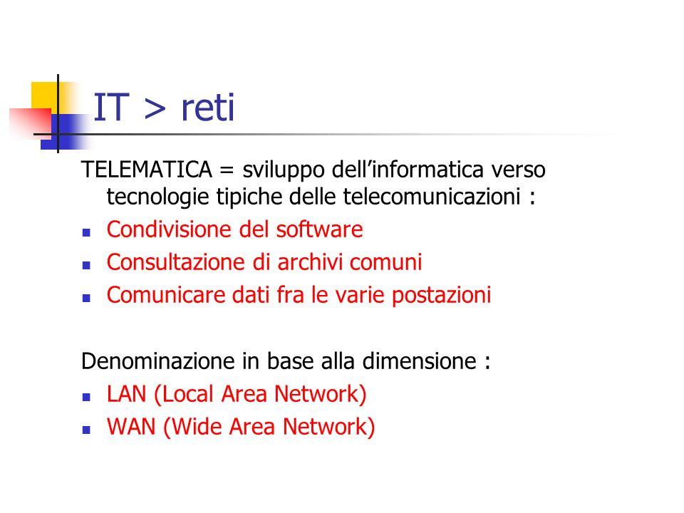 IT > reti TELEMATICA = sviluppo dell'informatica verso tecnologie tipiche delle telecomunicazioni :