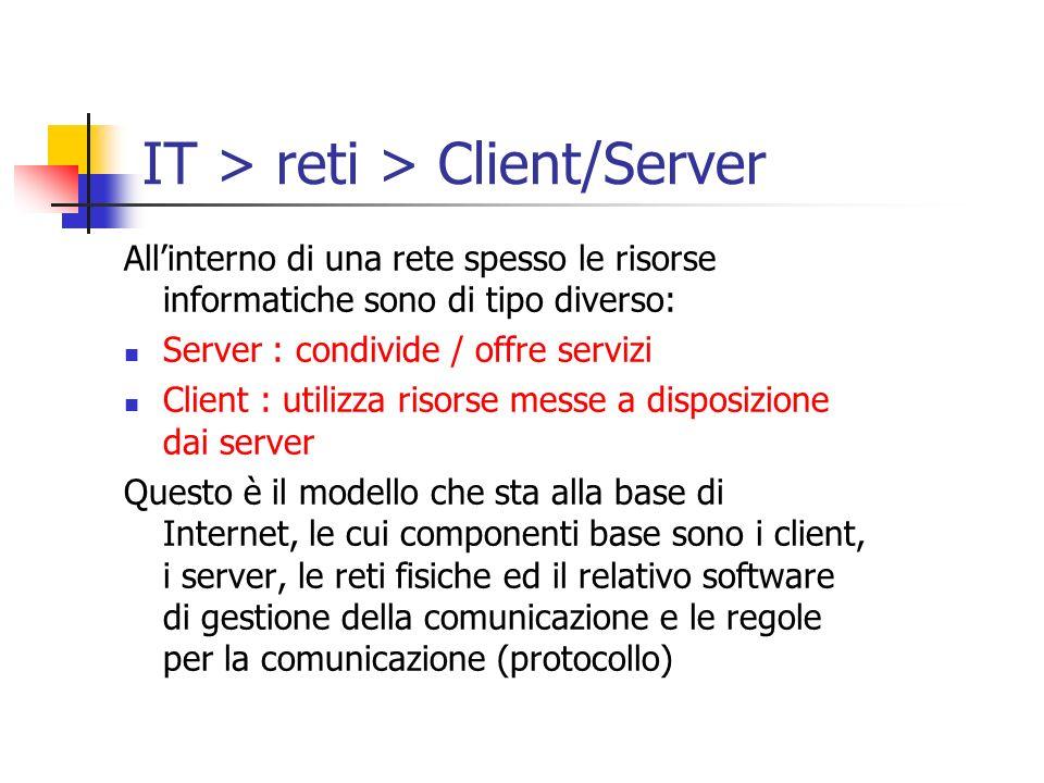 IT > reti > Client/Server