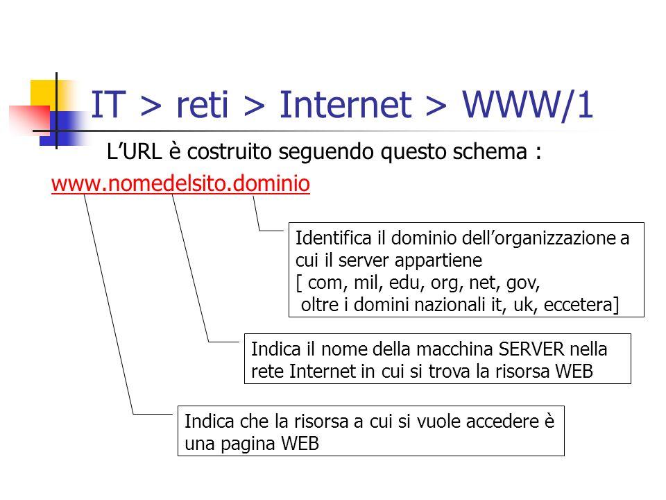 IT > reti > Internet > WWW/1