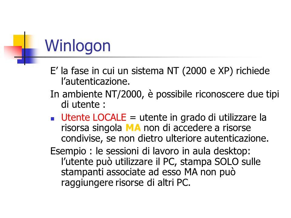 Winlogon E' la fase in cui un sistema NT (2000 e XP) richiede l'autenticazione. In ambiente NT/2000, è possibile riconoscere due tipi di utente :