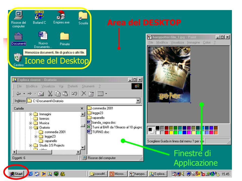 Icone del Desktop Area del DESKTOP Finestre di Applicazione
