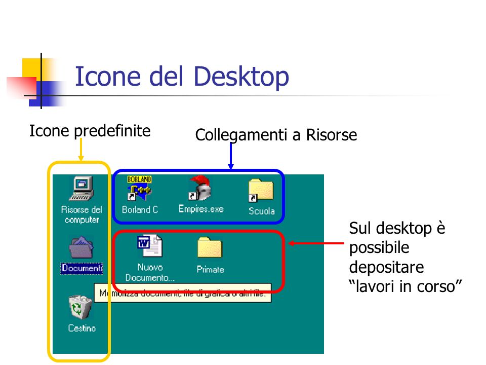 Icone del Desktop Icone predefinite Collegamenti a Risorse