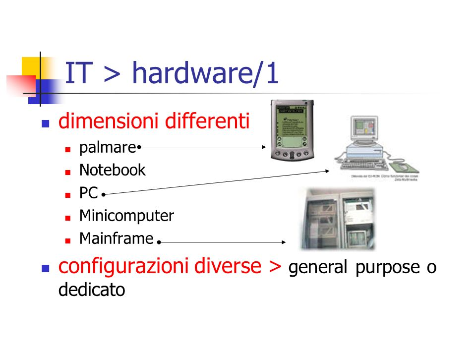 IT > hardware/1 dimensioni differenti