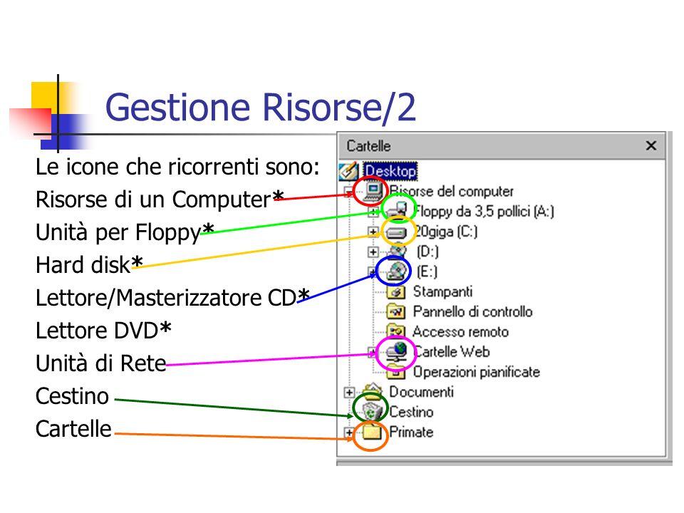 Gestione Risorse/2 Le icone che ricorrenti sono: