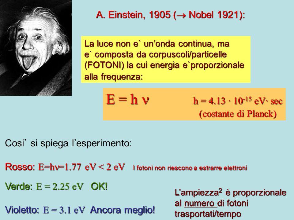 E = h  h = 4.13 · 10-15 eV· sec A. Einstein, 1905 ( Nobel 1921):