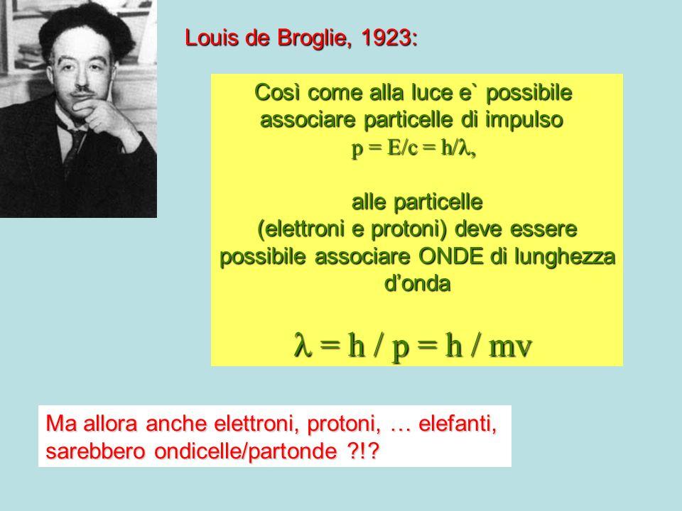  = h / p = h / mv Louis de Broglie, 1923: