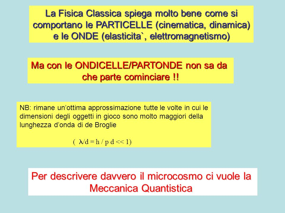 Per descrivere davvero il microcosmo ci vuole la Meccanica Quantistica