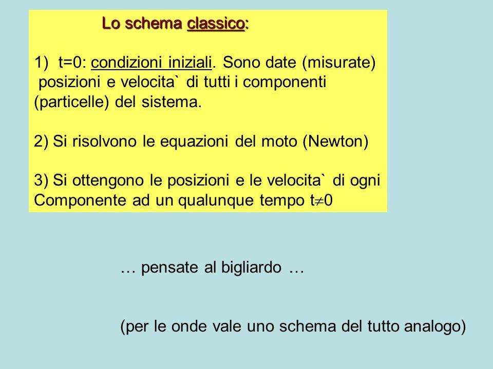 Lo schema classico: t=0: condizioni iniziali. Sono date (misurate) posizioni e velocita` di tutti i componenti.