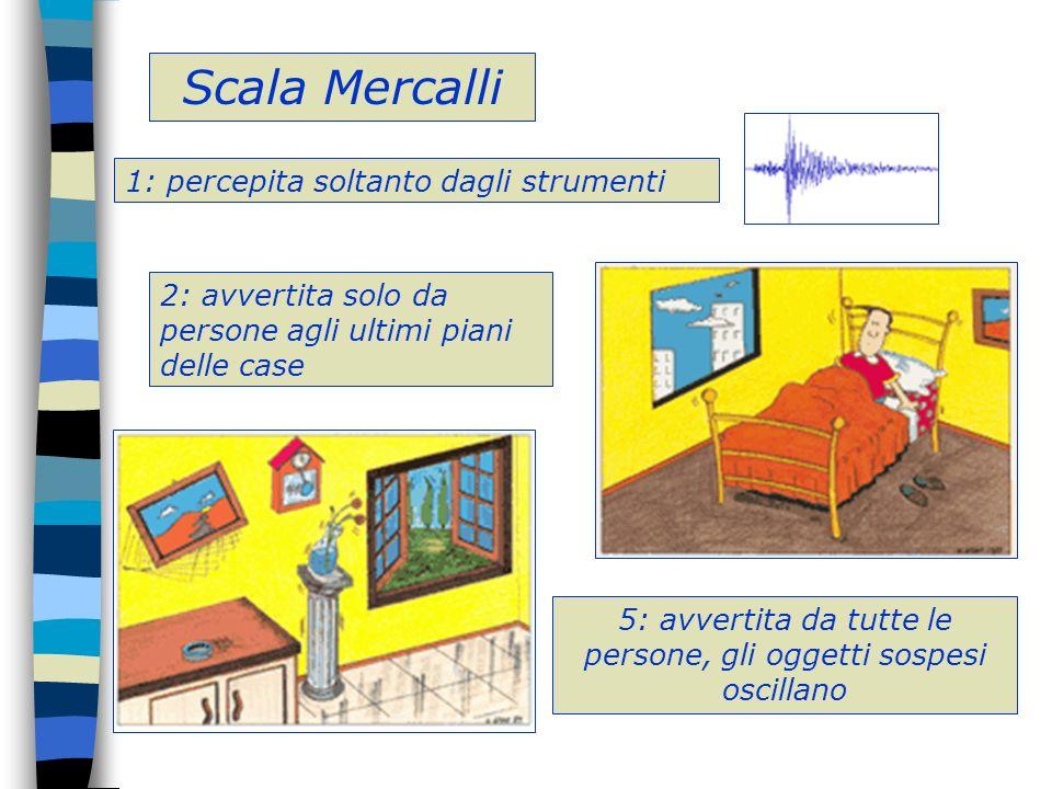 5: avvertita da tutte le persone, gli oggetti sospesi oscillano