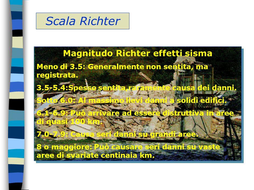 Magnitudo Richter effetti sisma