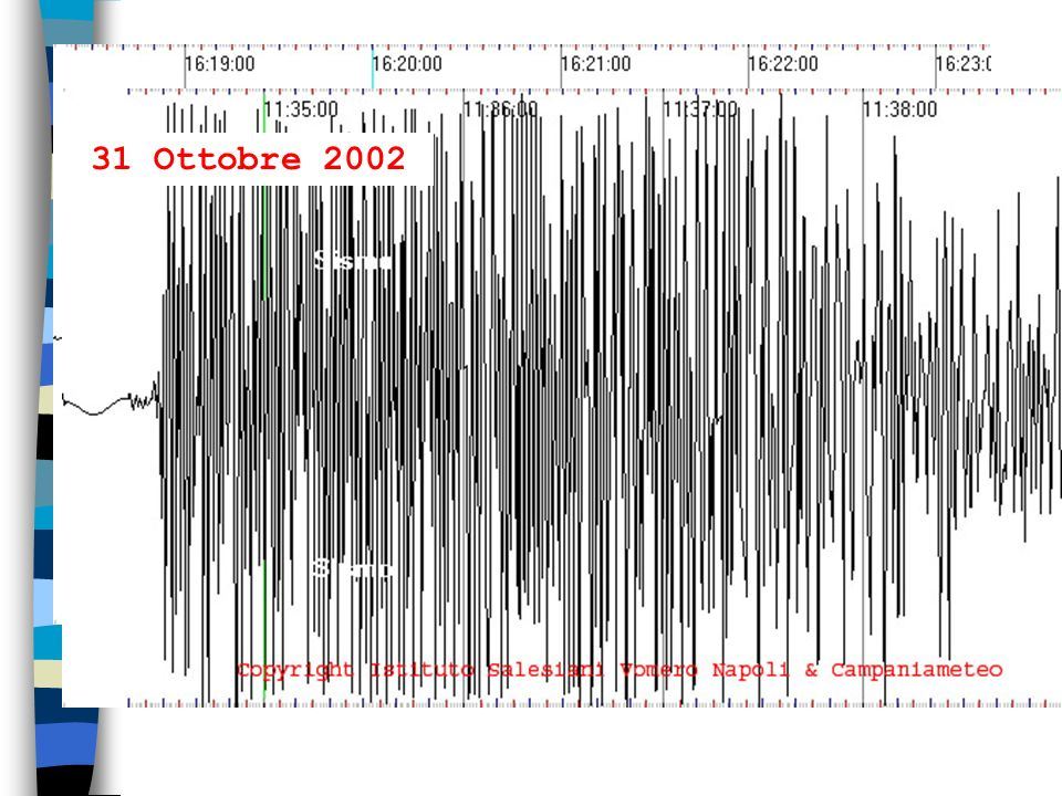 31 Ottobre 2002 1 Novembre 2002