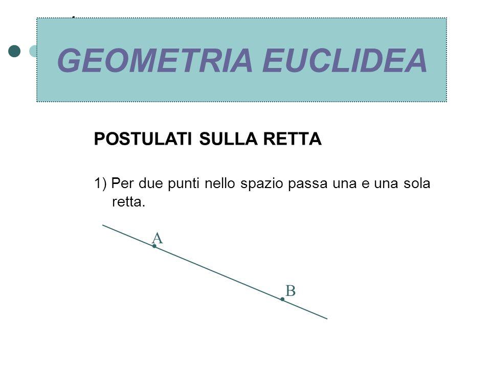 GEOMETRIA EUCLIDEA POSTULATI SULLA RETTA A • B •