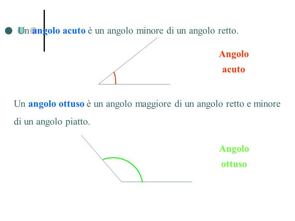 Un angolo acuto è un angolo minore di un angolo retto.
