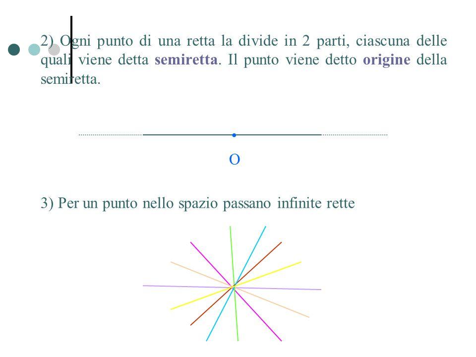 2) Ogni punto di una retta la divide in 2 parti, ciascuna delle quali viene detta semiretta. Il punto viene detto origine della semiretta.