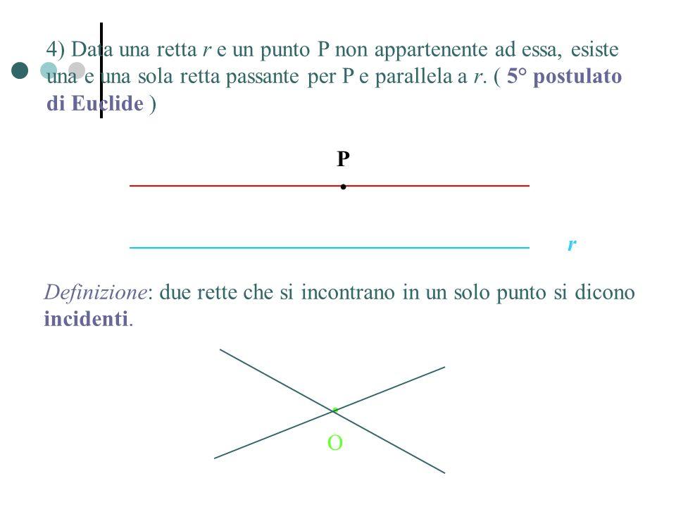 4) Data una retta r e un punto P non appartenente ad essa, esiste una e una sola retta passante per P e parallela a r. ( 5° postulato di Euclide )